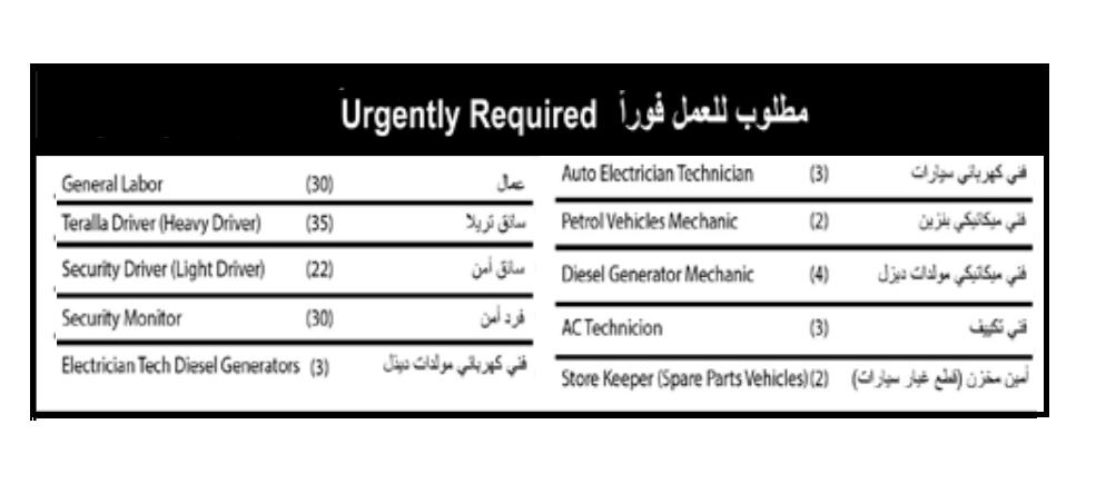 مطلوب للعمل فورا  الوظائف التالية:
