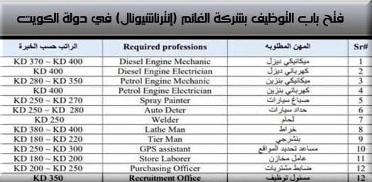 وظائف خالية في الكويت بشركة الغانم إنترناشيونال اليوم الأربعاء  1 سبتمبر 2021